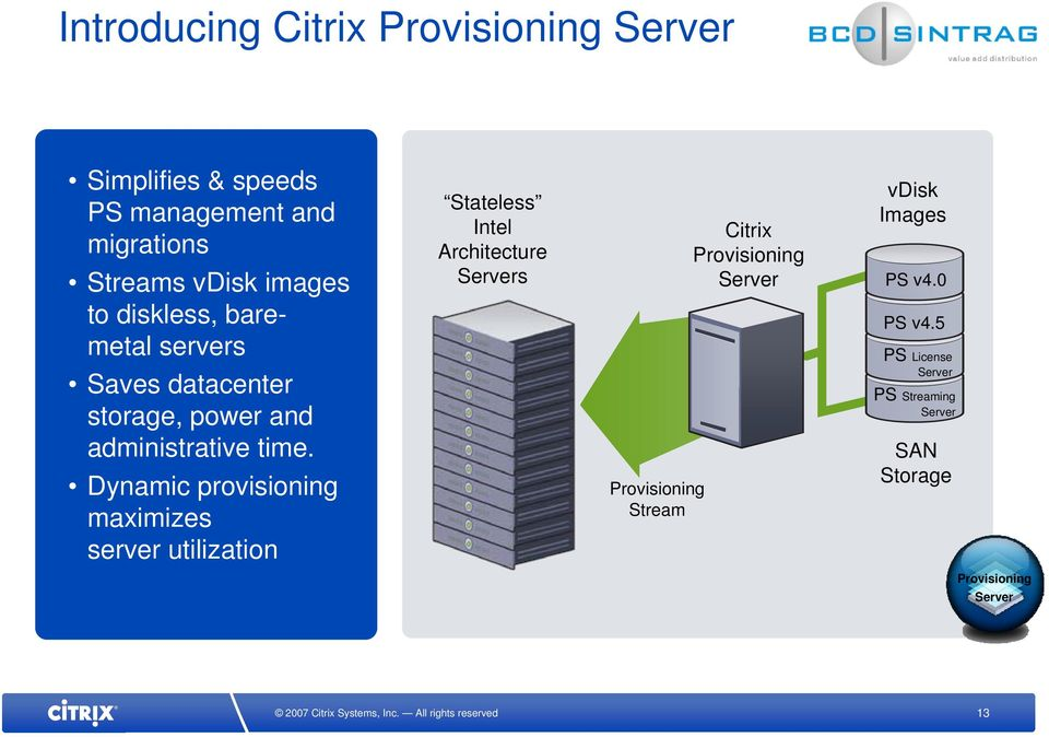 Dynamic provisioning maximizes server utilization Stateless Intel Architecture Servers Provisioning
