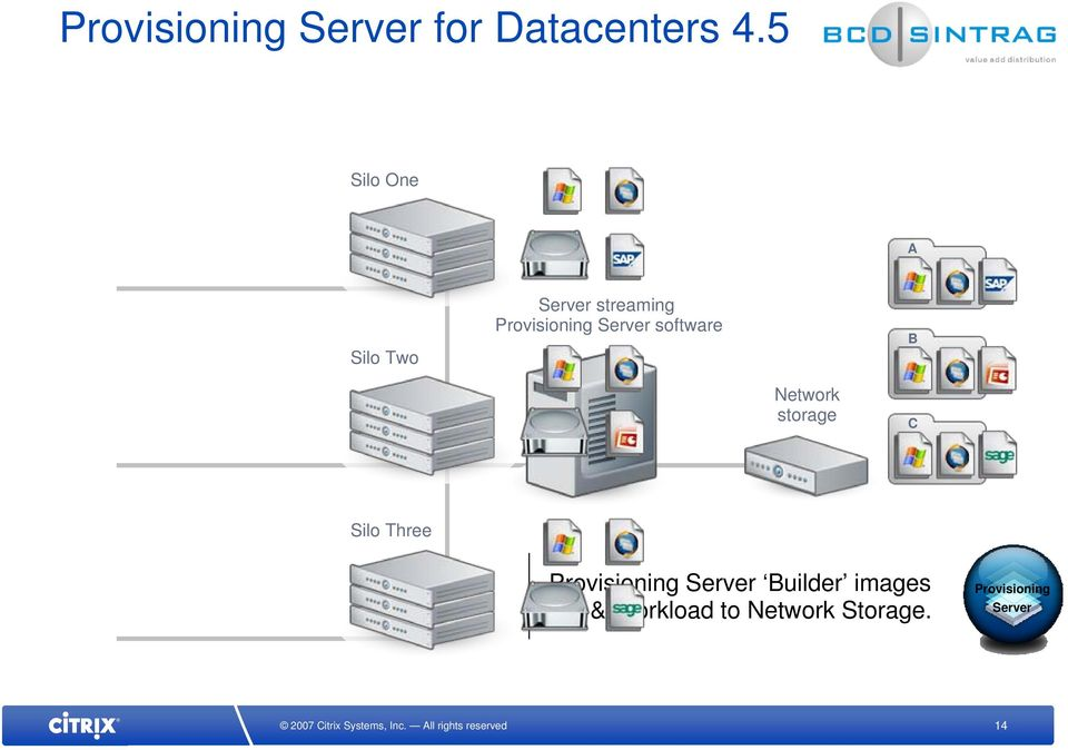 Server software B Network storage C Silo Three