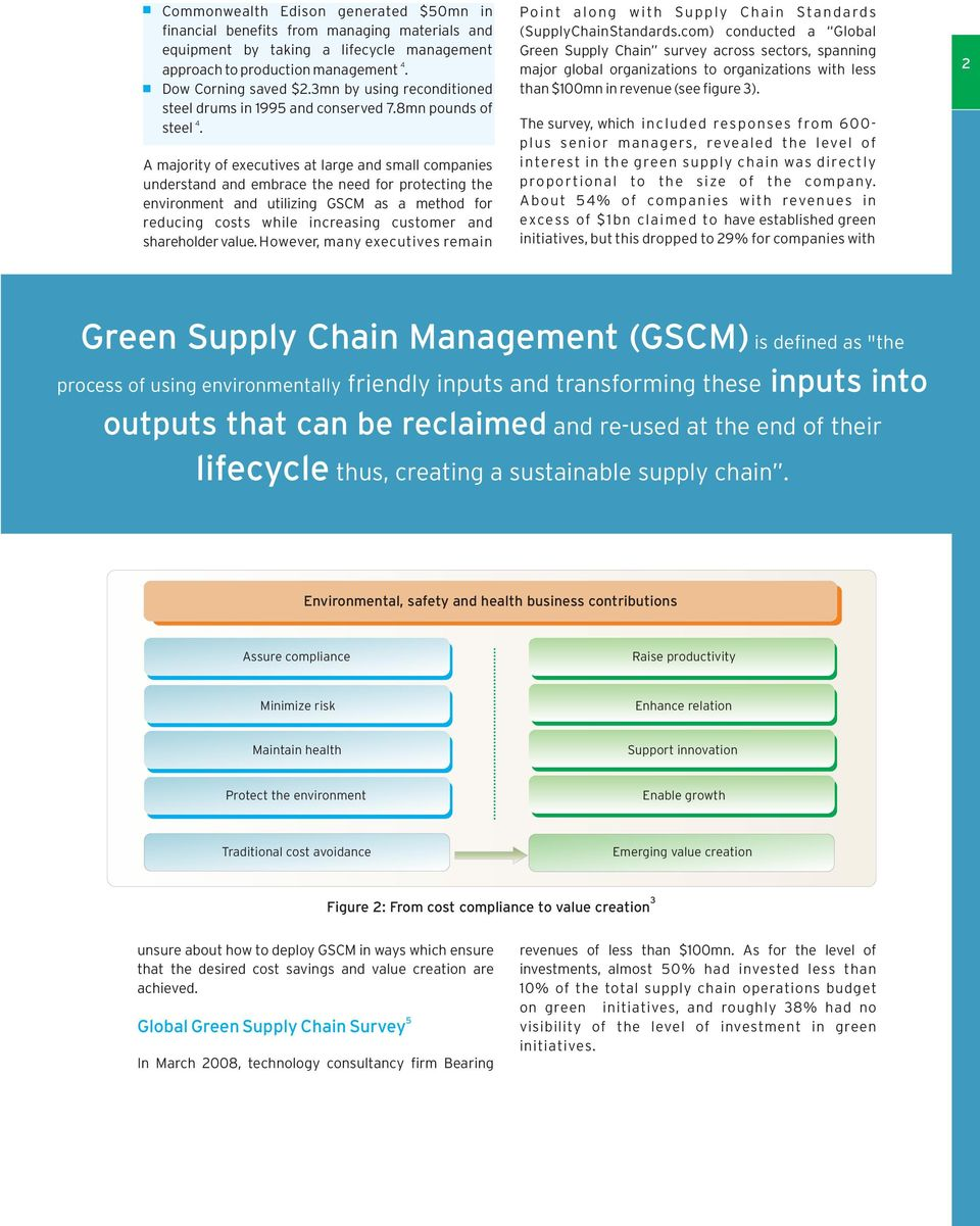 Cognizant white paper creating a green supply chain information a majority of executives at large and small companies understand and embrace the need for protecting fandeluxe Images