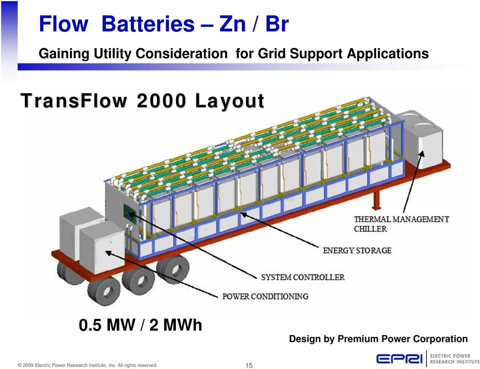 Applications TransFlow 2000 Layout 0.