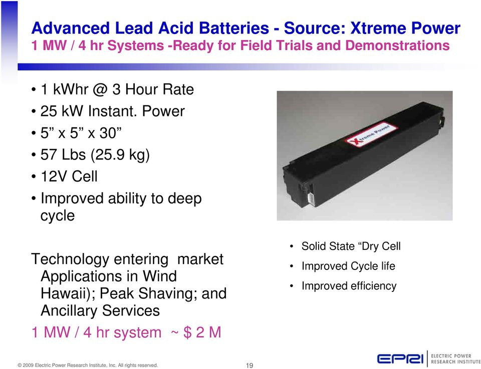 9 kg) 12V Cell Improved ability to deep cycle Technology entering market Applications in Wind Hawaii);