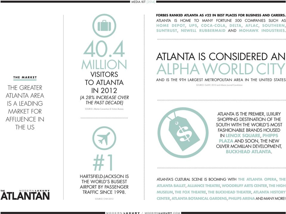 since 1998. Source: CNN 2012 Forbes ranked Atlanta as #22 in Best Places for Business and Careers.