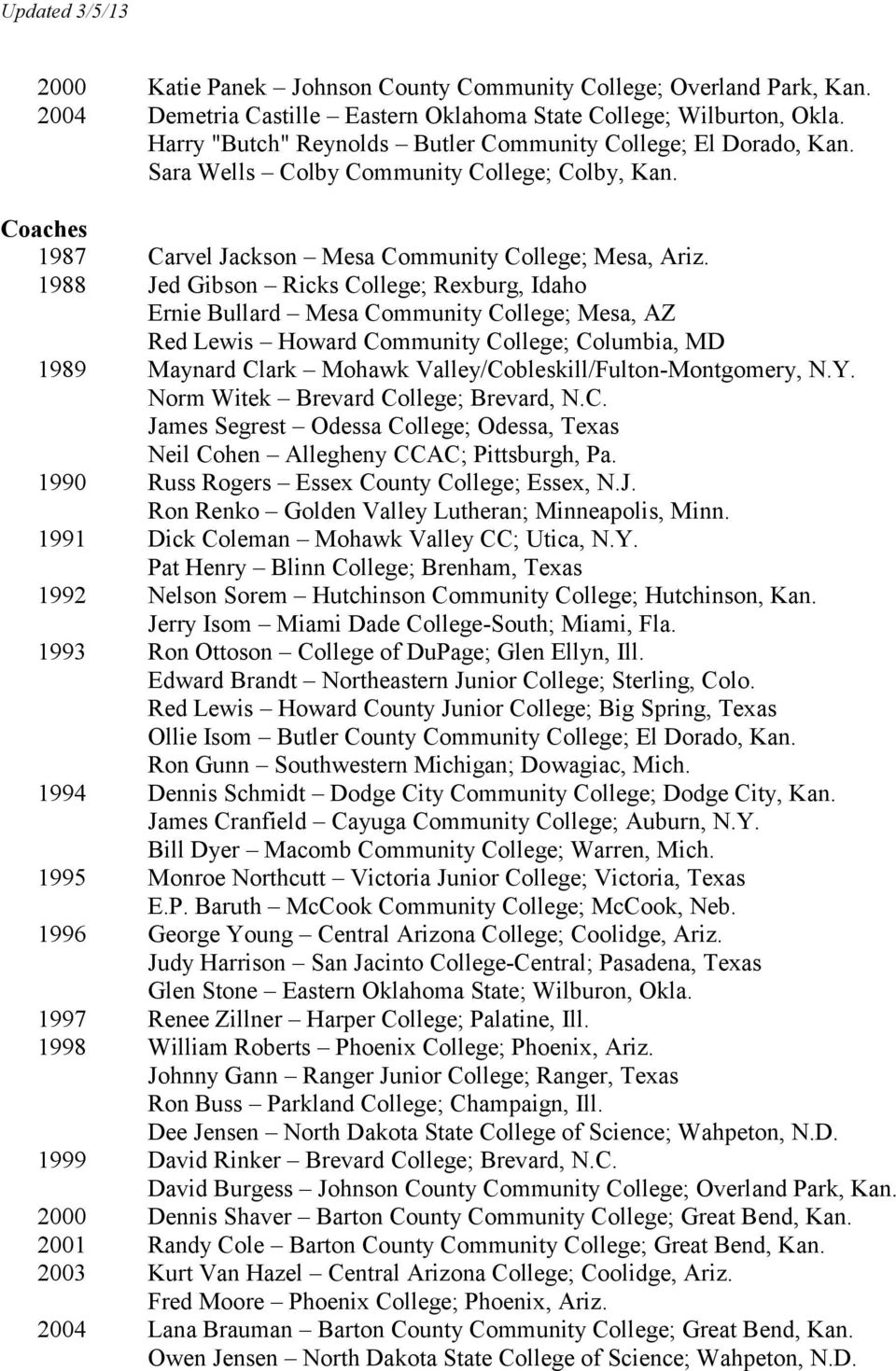 1988 Jed Gibson Ricks College; Rexburg, Idaho Ernie Bullard Mesa Community College; Mesa, AZ Red Lewis Howard Community College; Columbia, MD 1989 Maynard Clark Mohawk