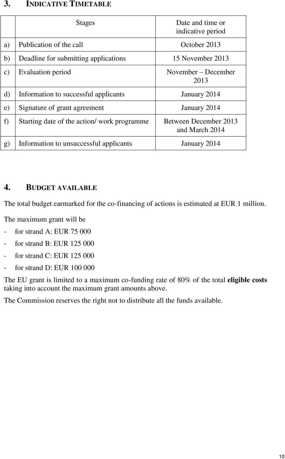 Information to unsuccessful applicants January 2014 4. BUDGET AVAILABLE The total budget earmarked for the co-financing of actions is estimated at EUR 1 million.
