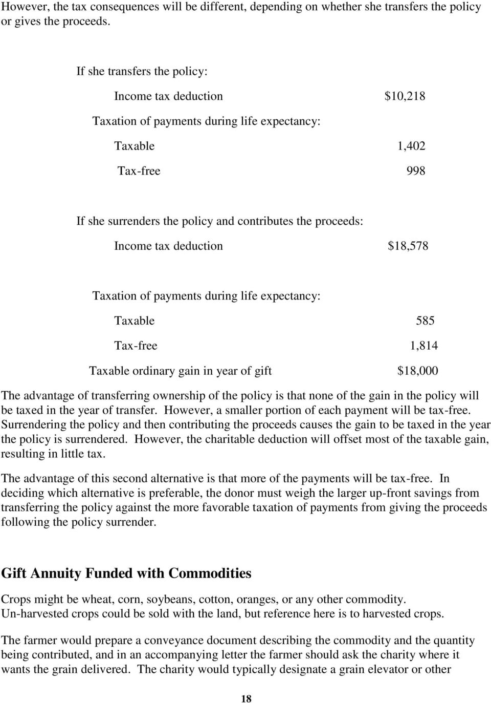 deduction $18,578 Taxation of payments during life expectancy: Taxable 585 Tax-free 1,814 Taxable ordinary gain in year of gift $18,000 The advantage of transferring ownership of the policy is that