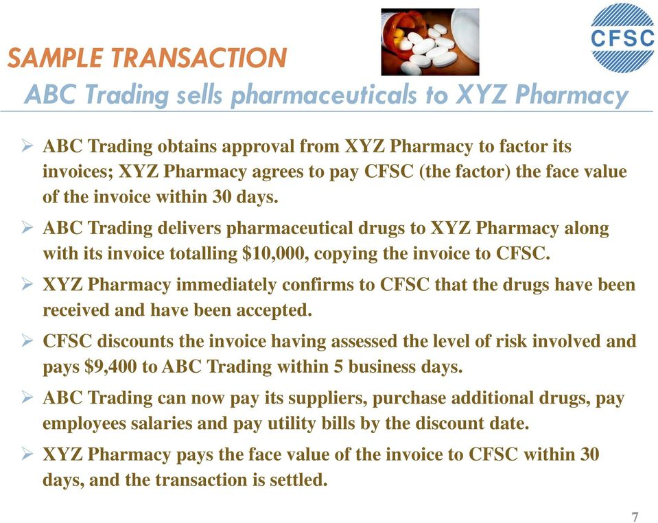 XYZ Pharmacy immediately confirms to CFSC that the drugs have been received and have been accepted.