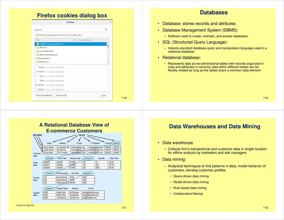 attributes in columns; data within different tables can be flexibly related as long as the tables share a common data element 7-49 7-50 A Relational Database View of E-commerce Customers Data