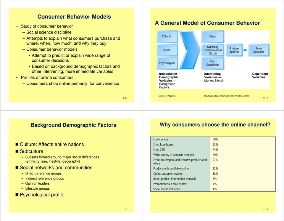 primarily for convenience A General Model of Consumer Behavior 7-9 Figure 6.1, Page 355 SOURCE: Adapted from Kotler and Armstrong, 2009.