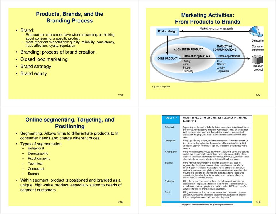 7, Page 369 7-33 7-34 Online segmenting, Targeting, and Positioning Segmenting: Allows firms to differentiate products to fit consumer needs and charge different prices Types of segmentation