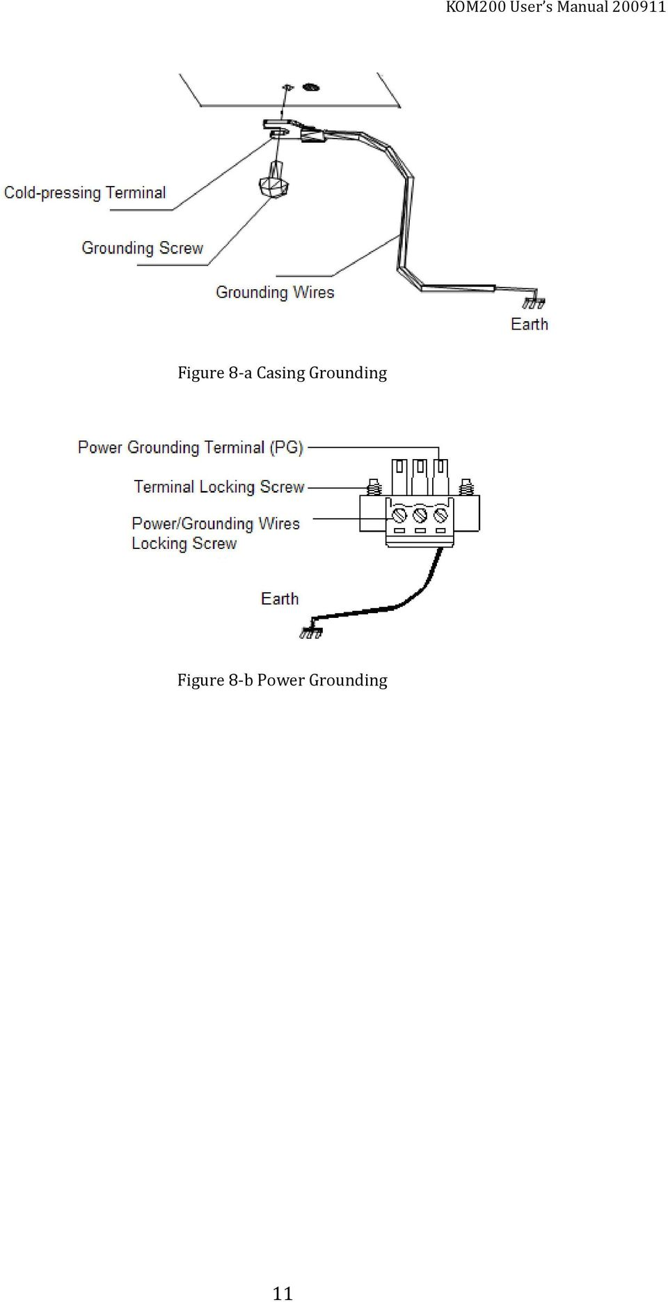 Casing Grounding