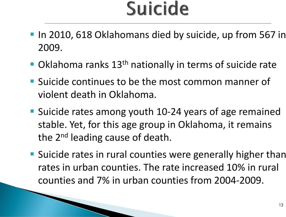 Oklahoma. Suicide rates among youth 10-24 years of age remained stable.