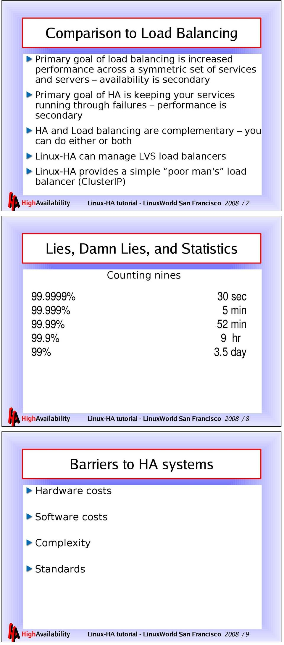 poor man's load balancer (ClusterIP) Linux-HA tutorial - LinuxWorld San Francisco 2008 / 7 Lies, Damn Lies, and Statistics Counting nines 99.9999% 99.999% 99.99% 99.9% 99% 30 sec 5 min 52 min 9 hr 3.