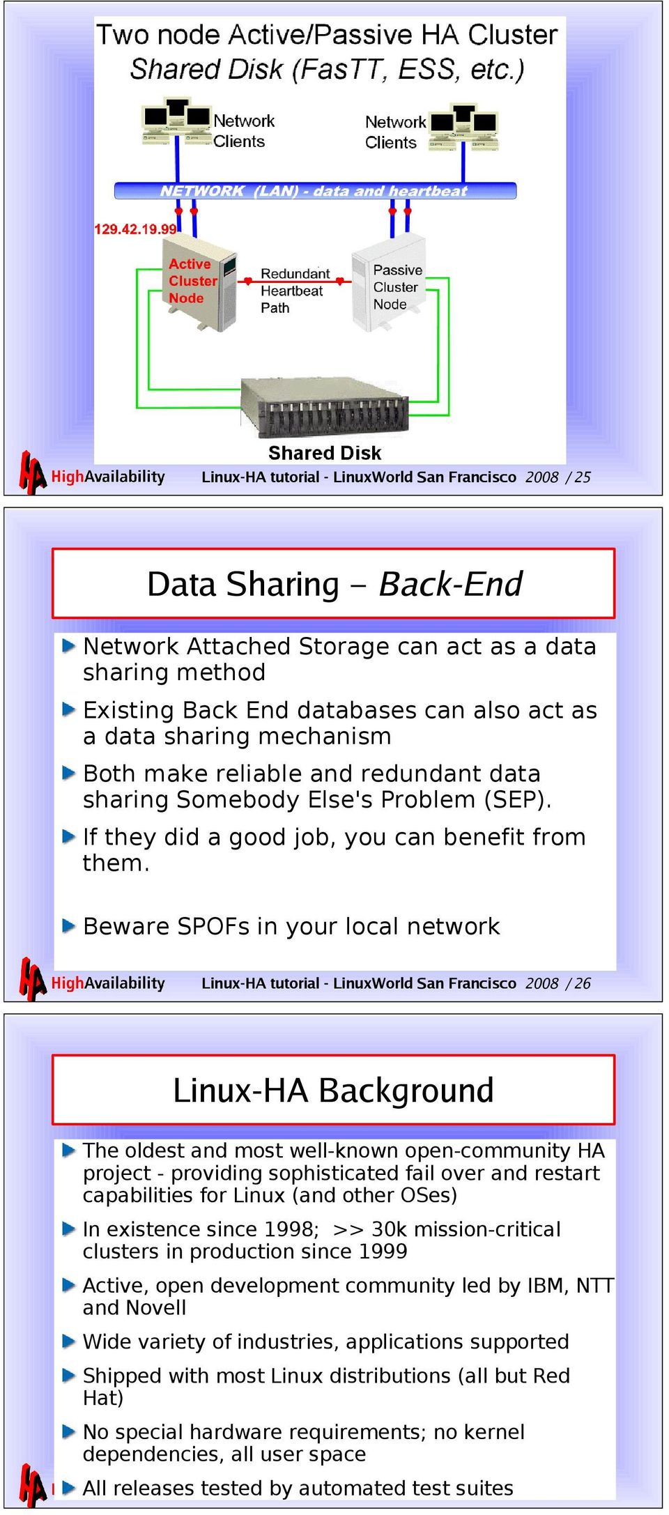 Beware SPOFs in your local network Linux-HA tutorial - LinuxWorld San Francisco 2008 / 26 Linux-HA Background The oldest and most well-known open-community HA project - providing sophisticated fail