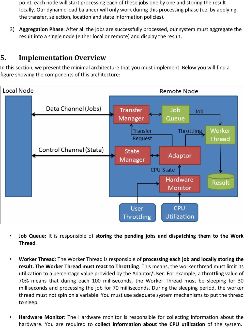 Implementation Overview In this section, we present the minimal architecture that you must implement.
