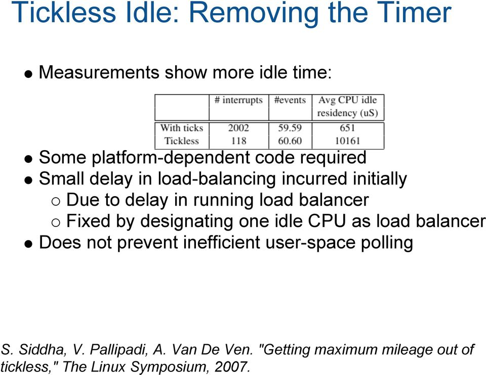 Fixed by designating one idle CPU as load balancer Does not prevent inefficient user-space polling S.