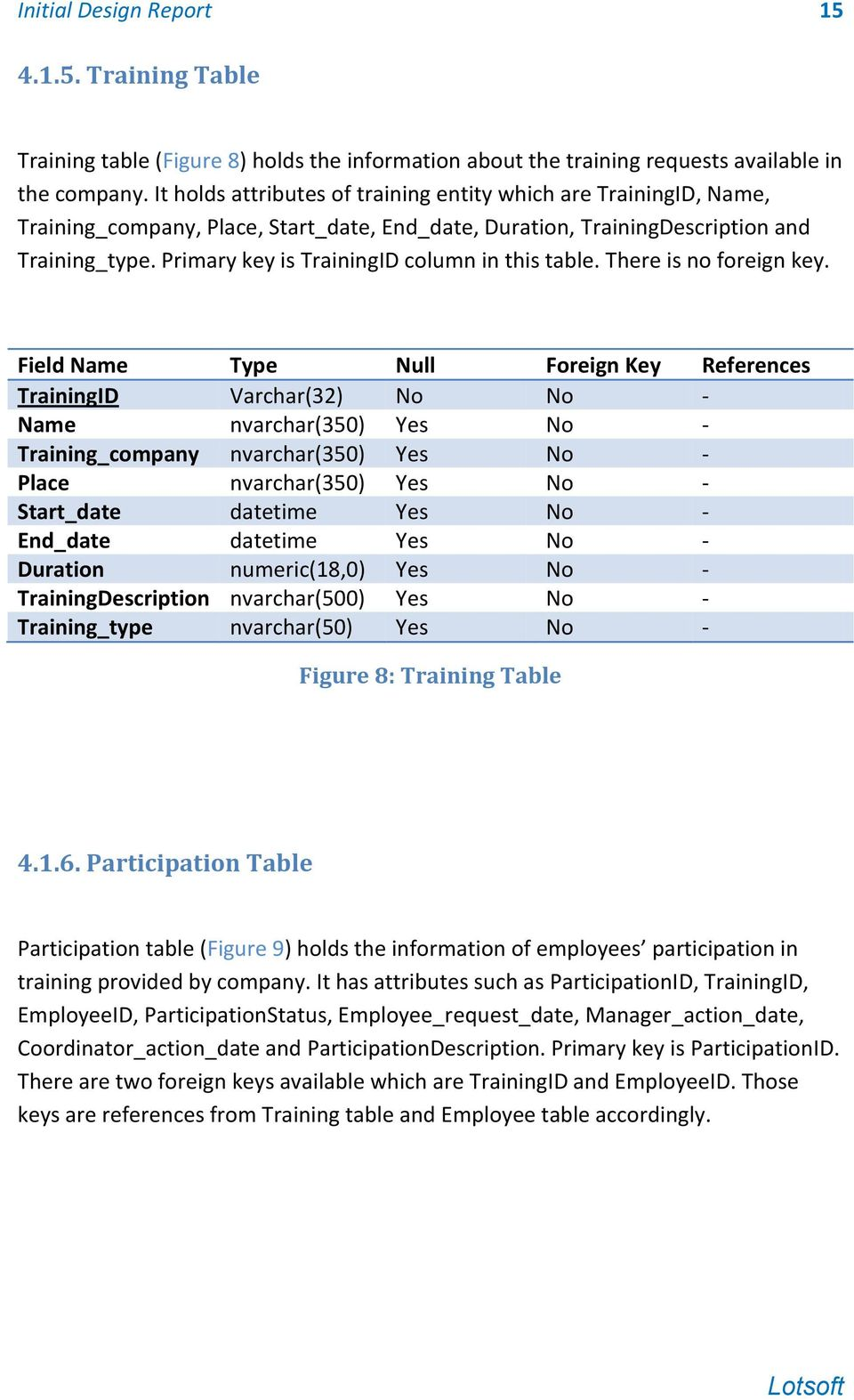 Primar ke is TrainingID column in this table. There is no foreign ke.