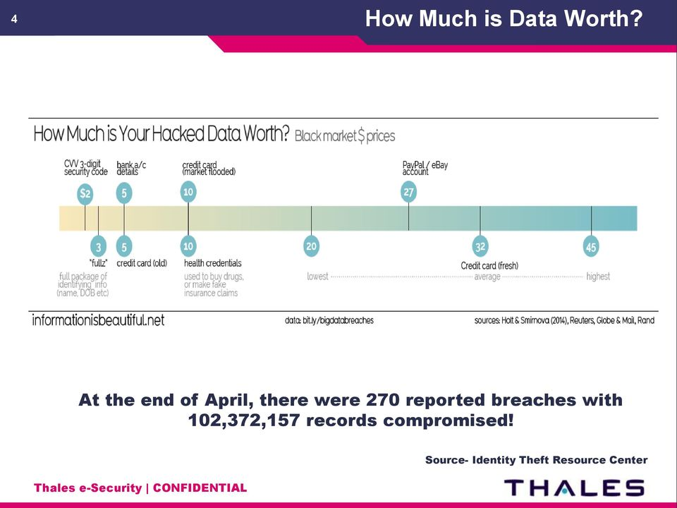 breaches with 102,372,157 records compromised!