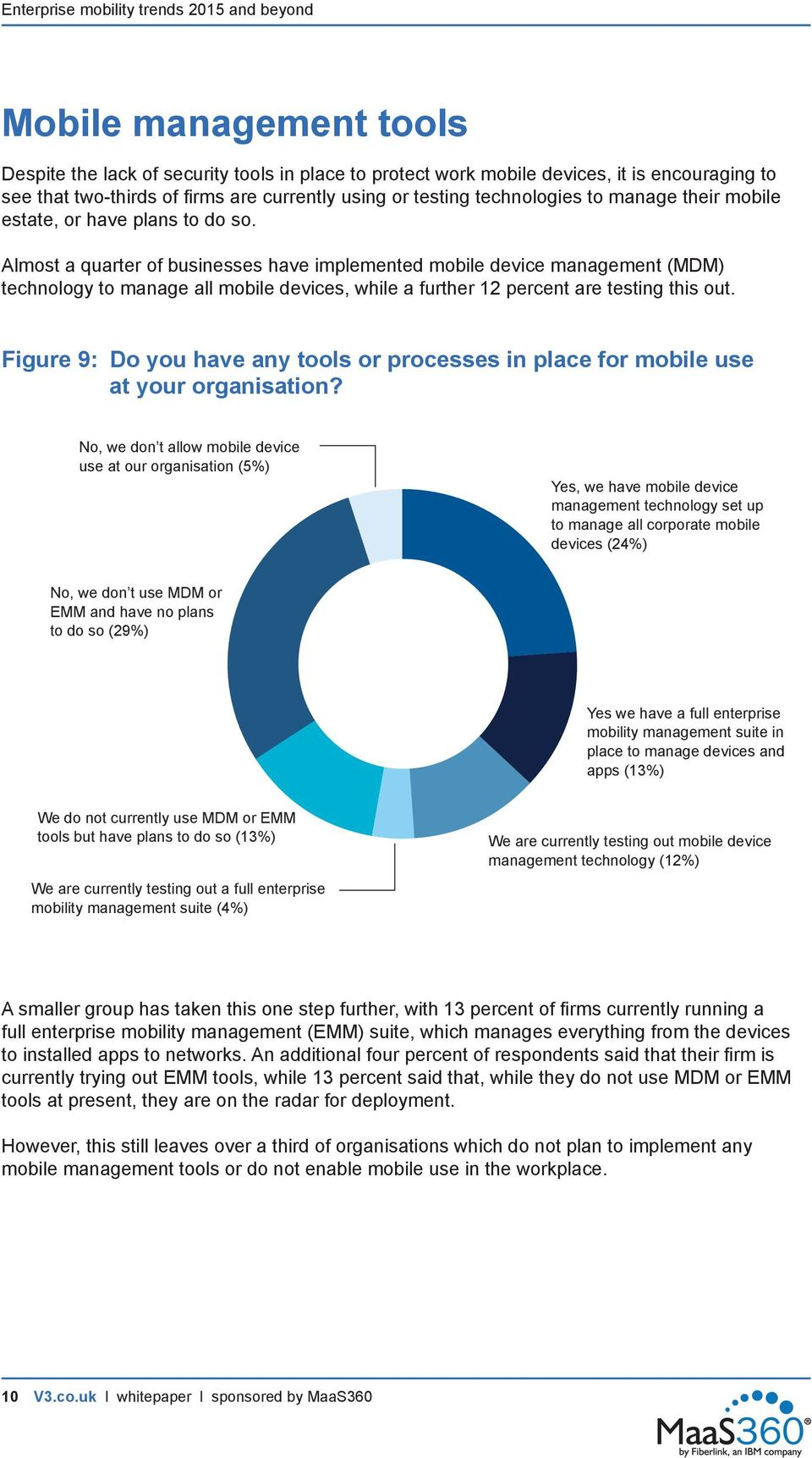 Almost a quarter of businesses have implemented mobile device management (MDM) technology to manage all mobile devices, while a further 12 percent are testing this out.