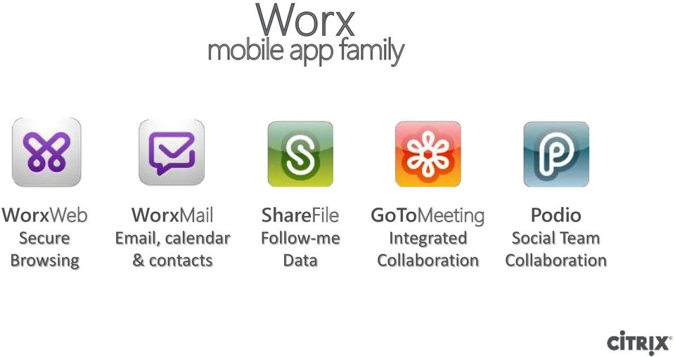 contacts ShareFile Follow-me Data