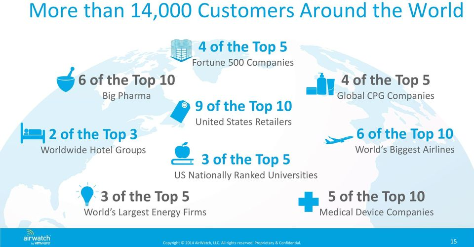 the Top 10 United States Retailers 3 of the Top 5 US Nationally Ranked Universities 4 of the Top 5