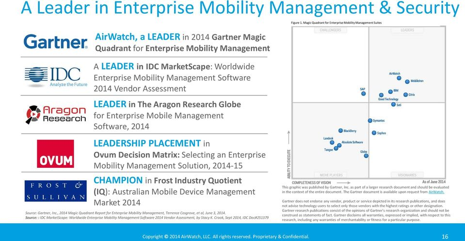 Mobility Management Solution, 2014-15 Figure 1.