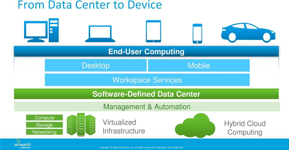 Networking Software-Defined Data Center Software-Defined