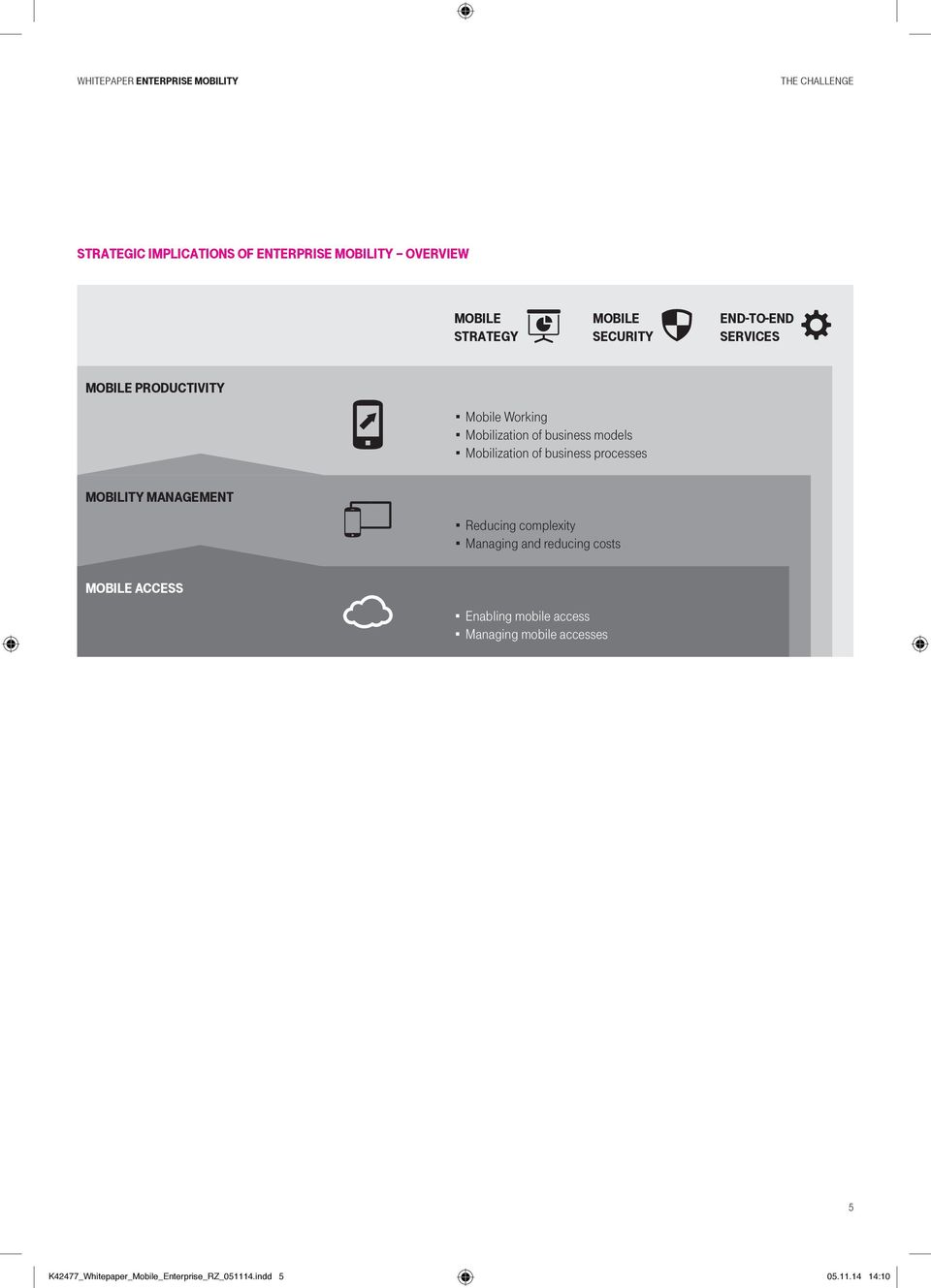 business processes MOBILITy MANAGEMENT Reducing complexity Managing and reducing costs MObile Access