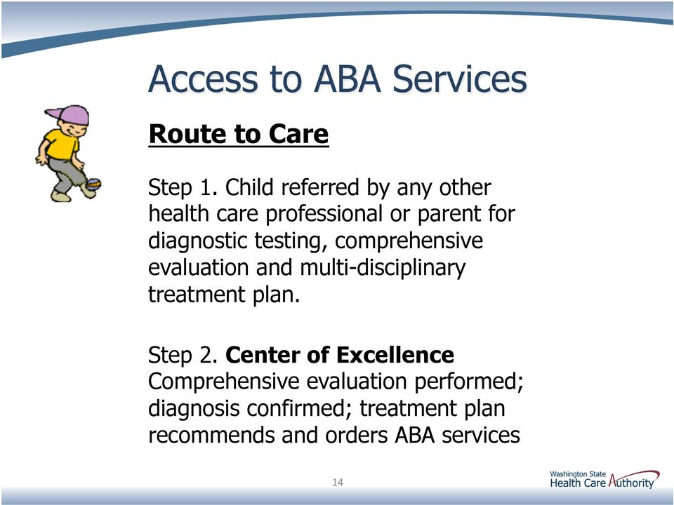 testing, comprehensive evaluation and multi-disciplinary treatment plan.