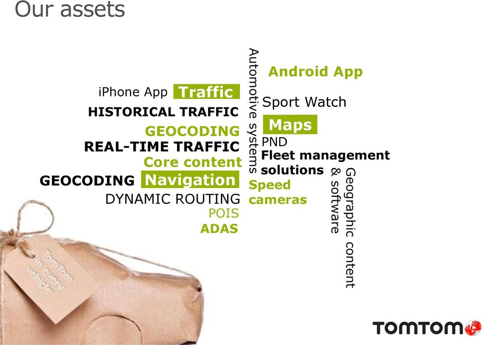 ROUTING POIS ADAS Automotive systems Android App Sport Watch Maps