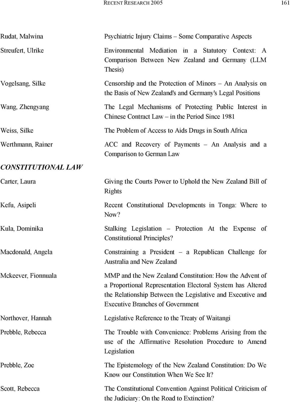 Comparison Between New Zealand and Germany (LLM Thesis) Censorship and the Protection of Minors An Analysis on the Basis of New Zealand's and Germany's Legal Positions The Legal Mechanisms of