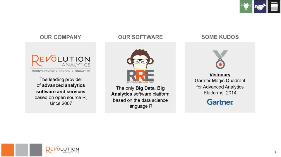 since 2007 The only Big Data, Big Analytics software platform based on the data