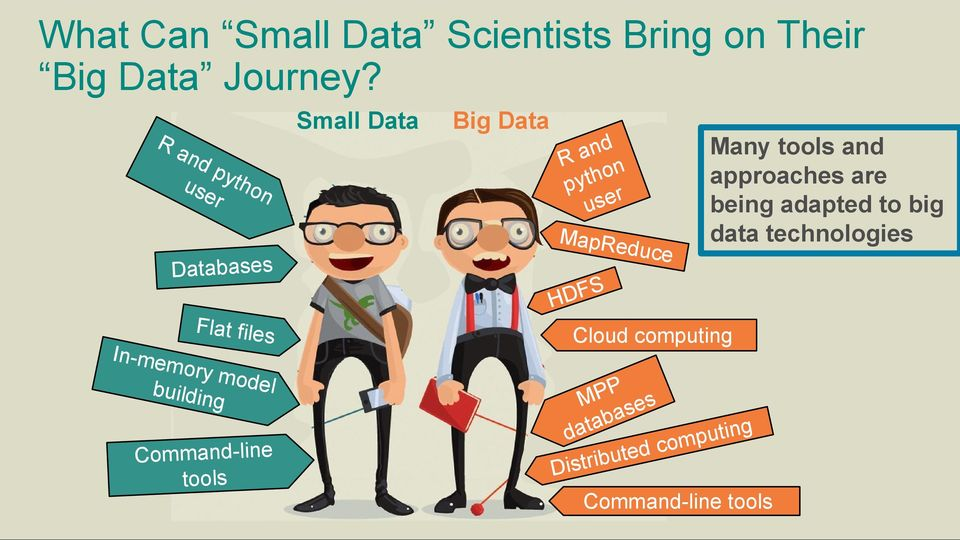 Big Data nd Ra n o pyth r use MapRe duce Many tools and approaches are being adapted to big data