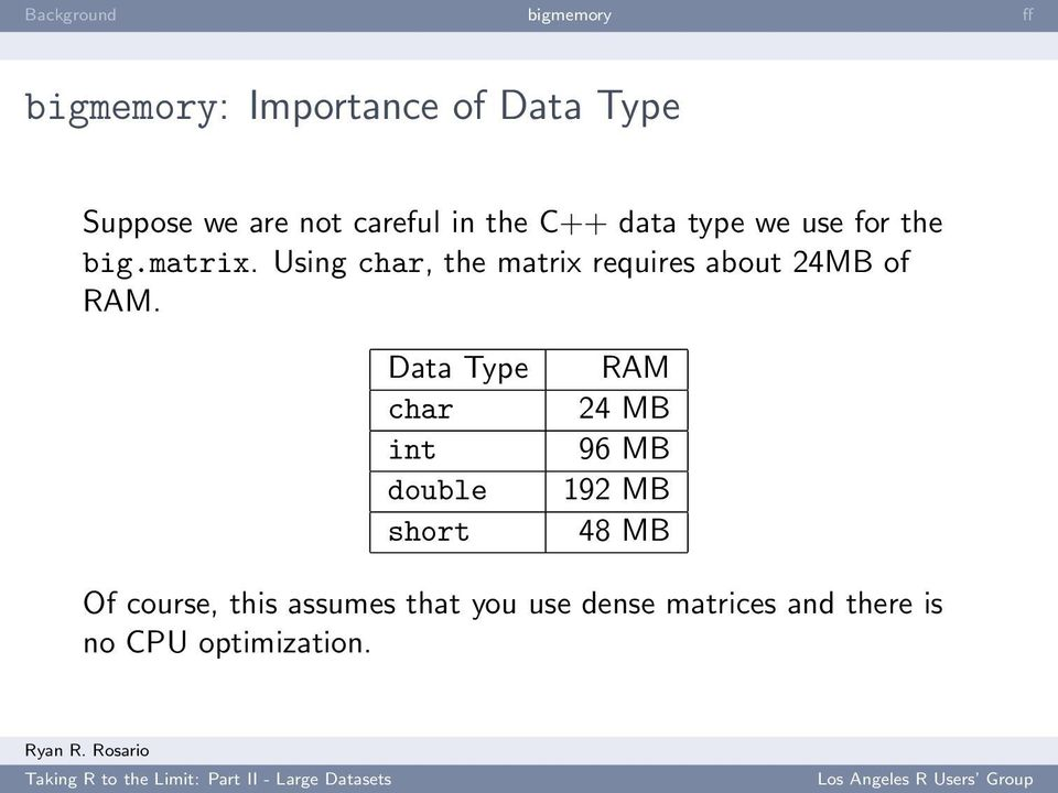 Using char, the matrix requires about 24MB of RAM.