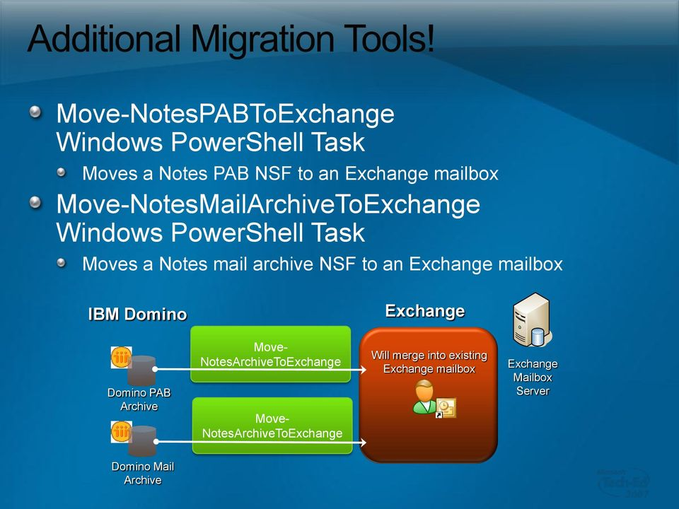 NSF to an Exchange mailbox IBM Exchange PAB Archive Move- NotesArchiveToExchange Move-