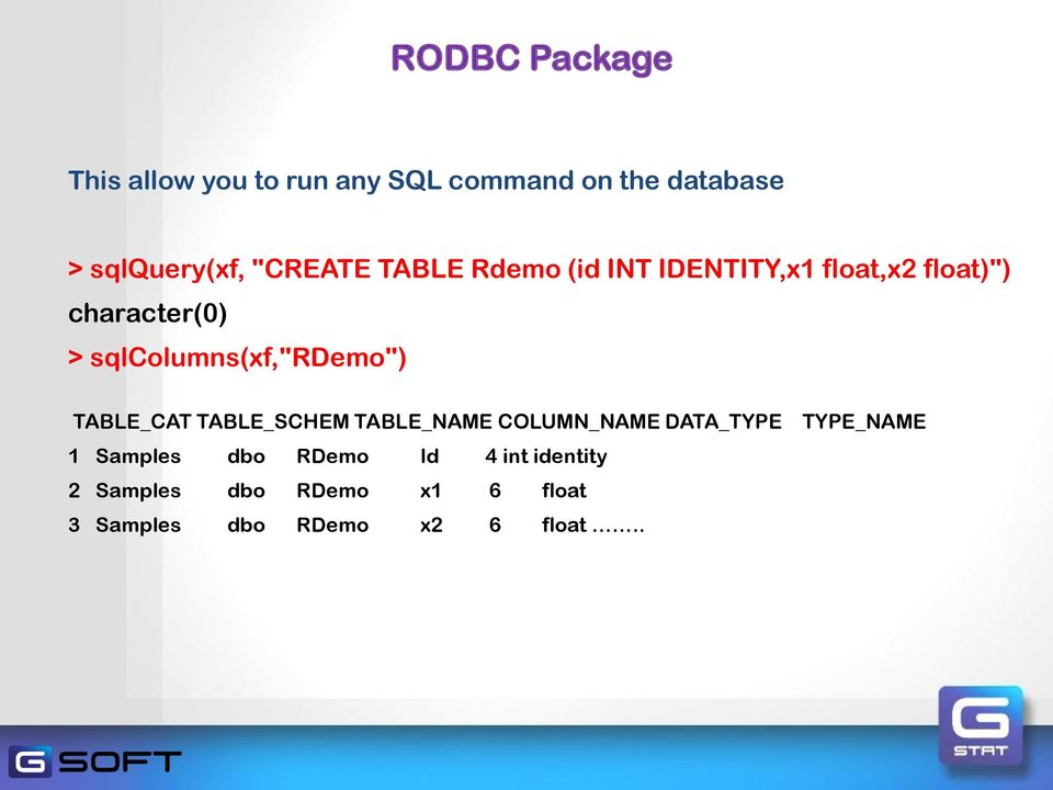 "sqlcolumns(xf,""rdemo"") TABLE_CAT TABLE_SCHEM TABLE_NAME COLUMN_NAME DATA_TYPE"