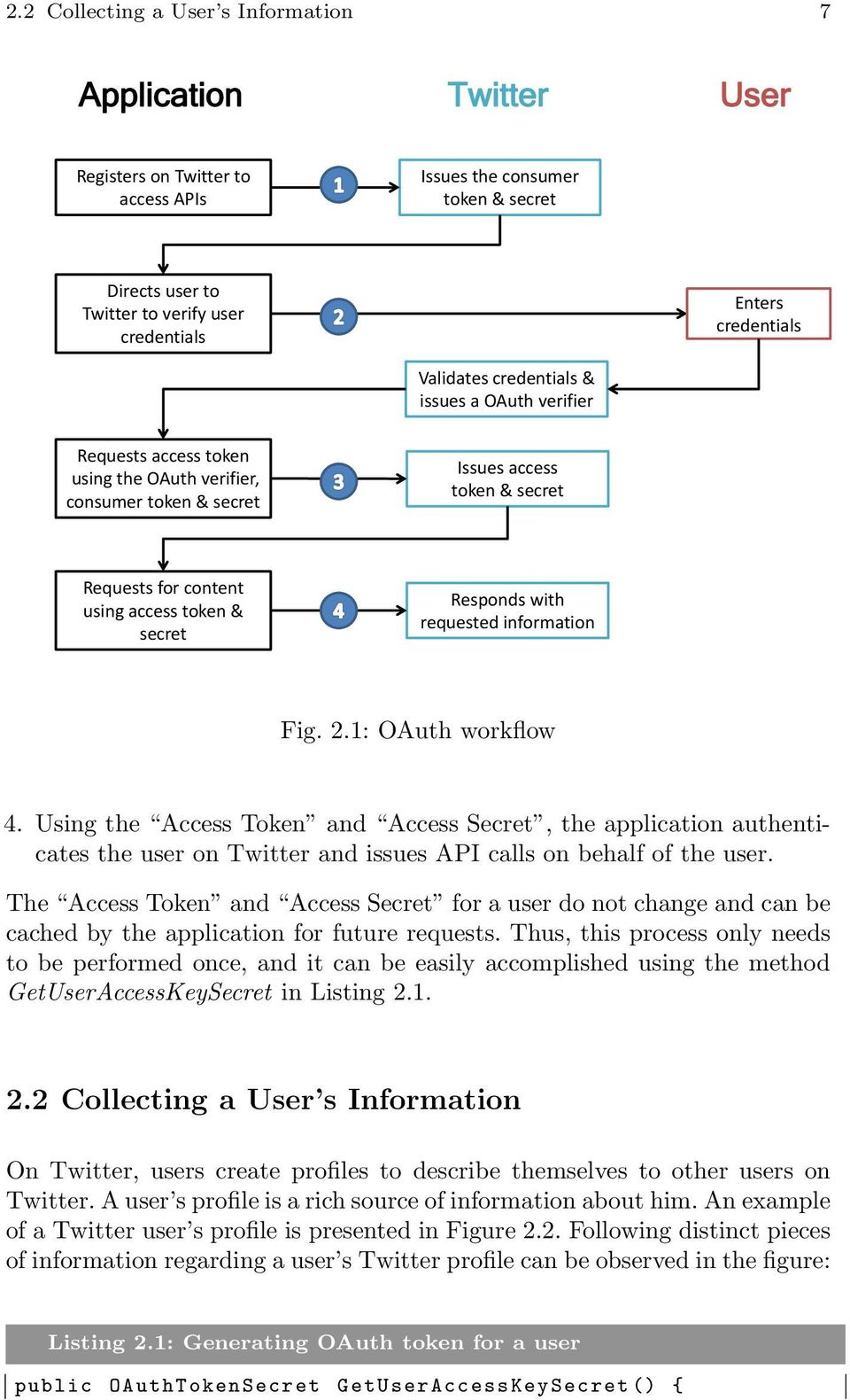 with requested information Fig. 2.1: OAuth workflow 4. Using the Access Token and Access Secret, the application authenticates the user on Twitter and issues API calls on behalf of the user.