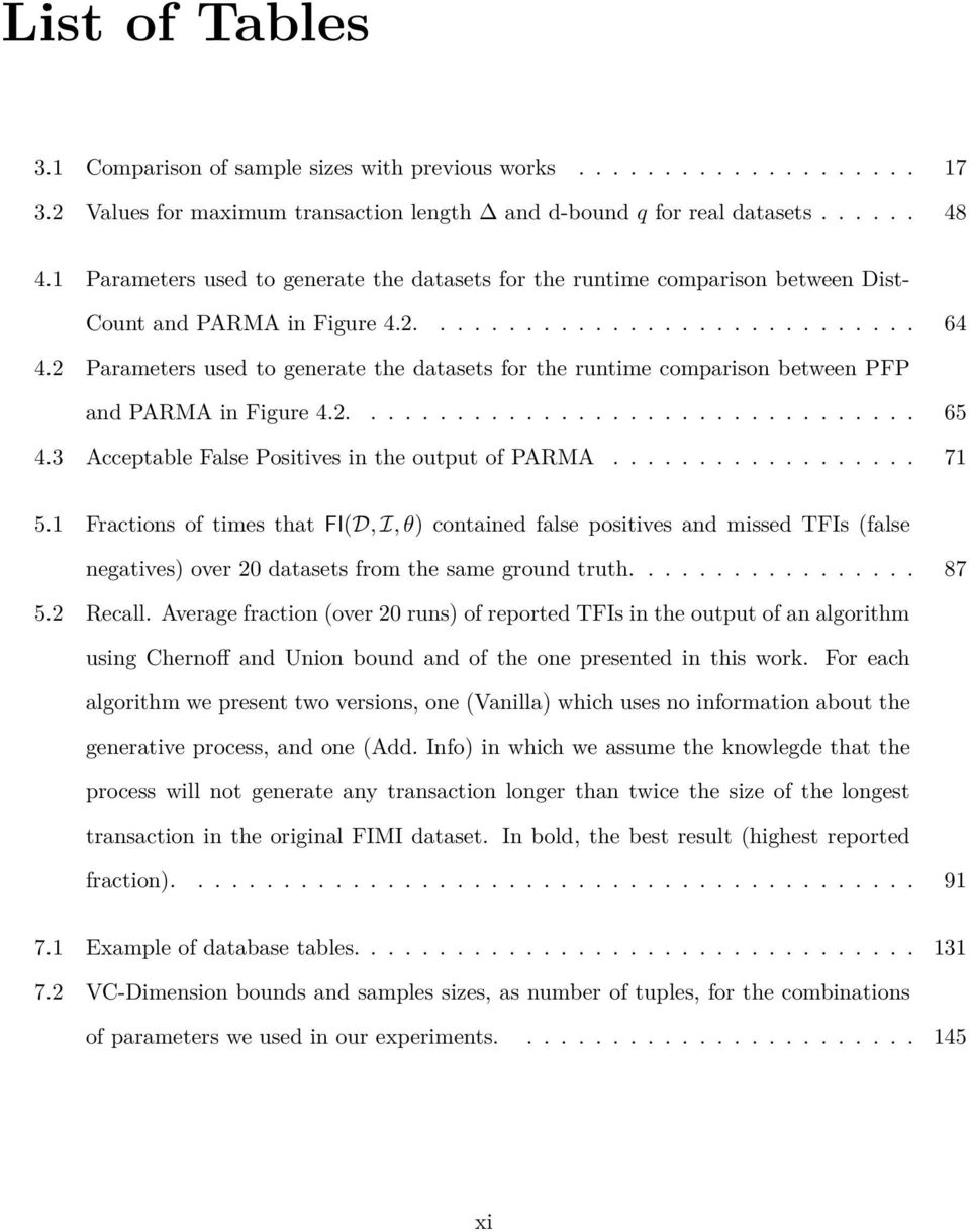 2 Parameters used to generate the datasets for the runtime comparison between PFP and PARMA in Figure 4.2................................. 65 4.3 Acceptable False Positives in the output of PARMA.