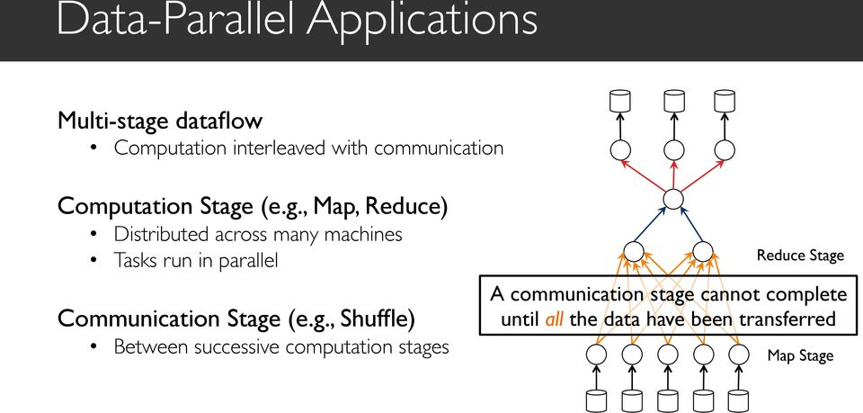 (e.g., Map, Reduce) Distributed across many machines Tasks run in parallel Communication