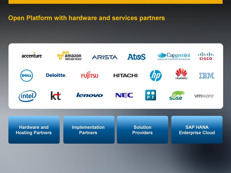 Implementation Partners Solution Providers