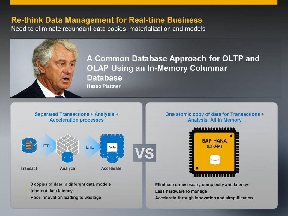 Analysis, All in Memory ETL ETL Cache VS (DRAM) Transact Analyze Accelerate 3 copies of data in different data models Inherent data latency Poor innovation