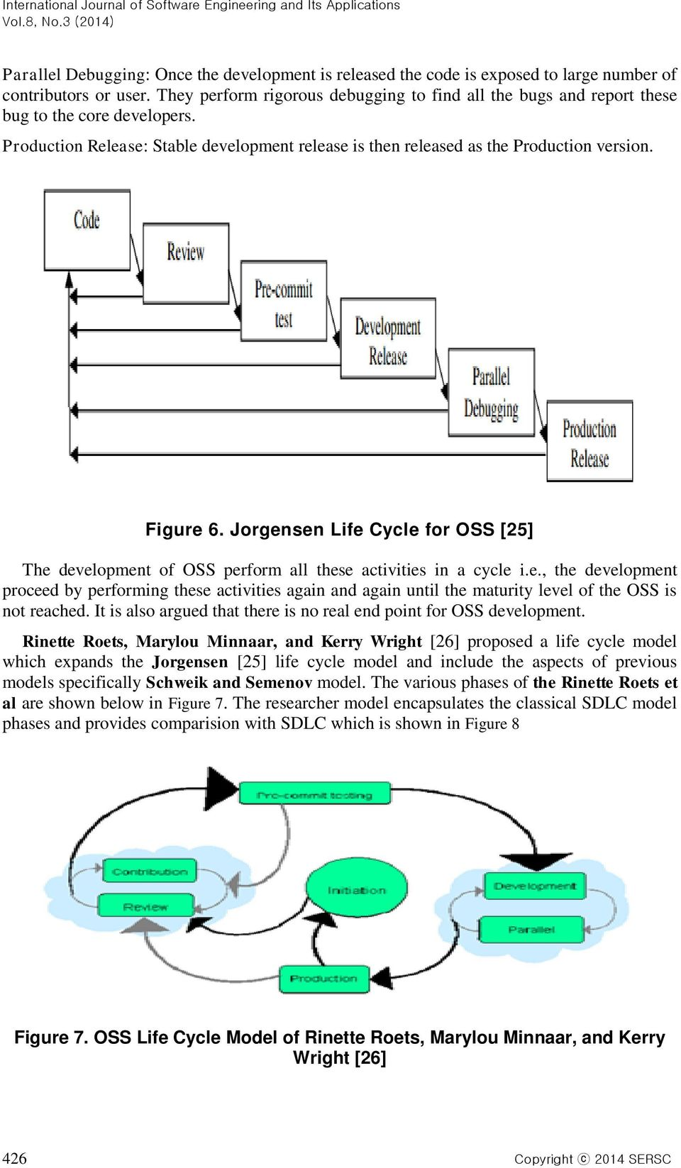 Jorgensen Life Cycle for OSS [25] The development of OSS perform all these activities in a cycle i.e., the development proceed by performing these activities again and again until the maturity level of the OSS is not reached.
