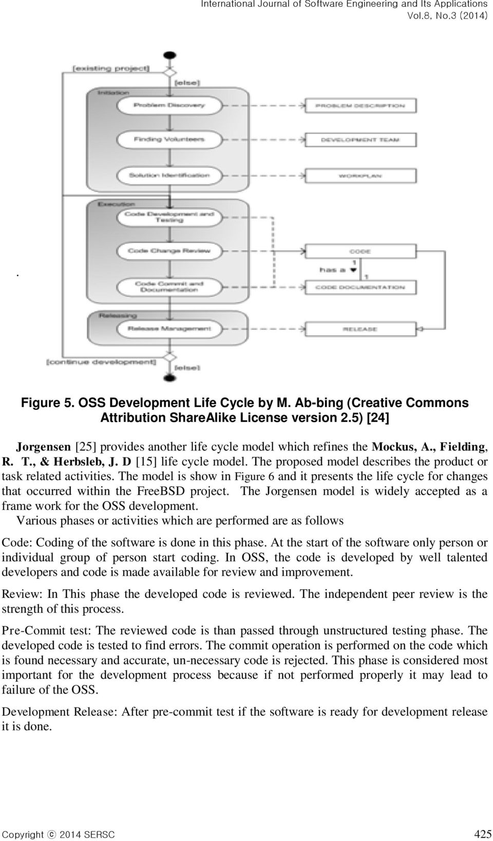 The model is show in Figure 6 and it presents the life cycle for changes that occurred within the FreeBSD project. The Jorgensen model is widely accepted as a frame work for the OSS development.