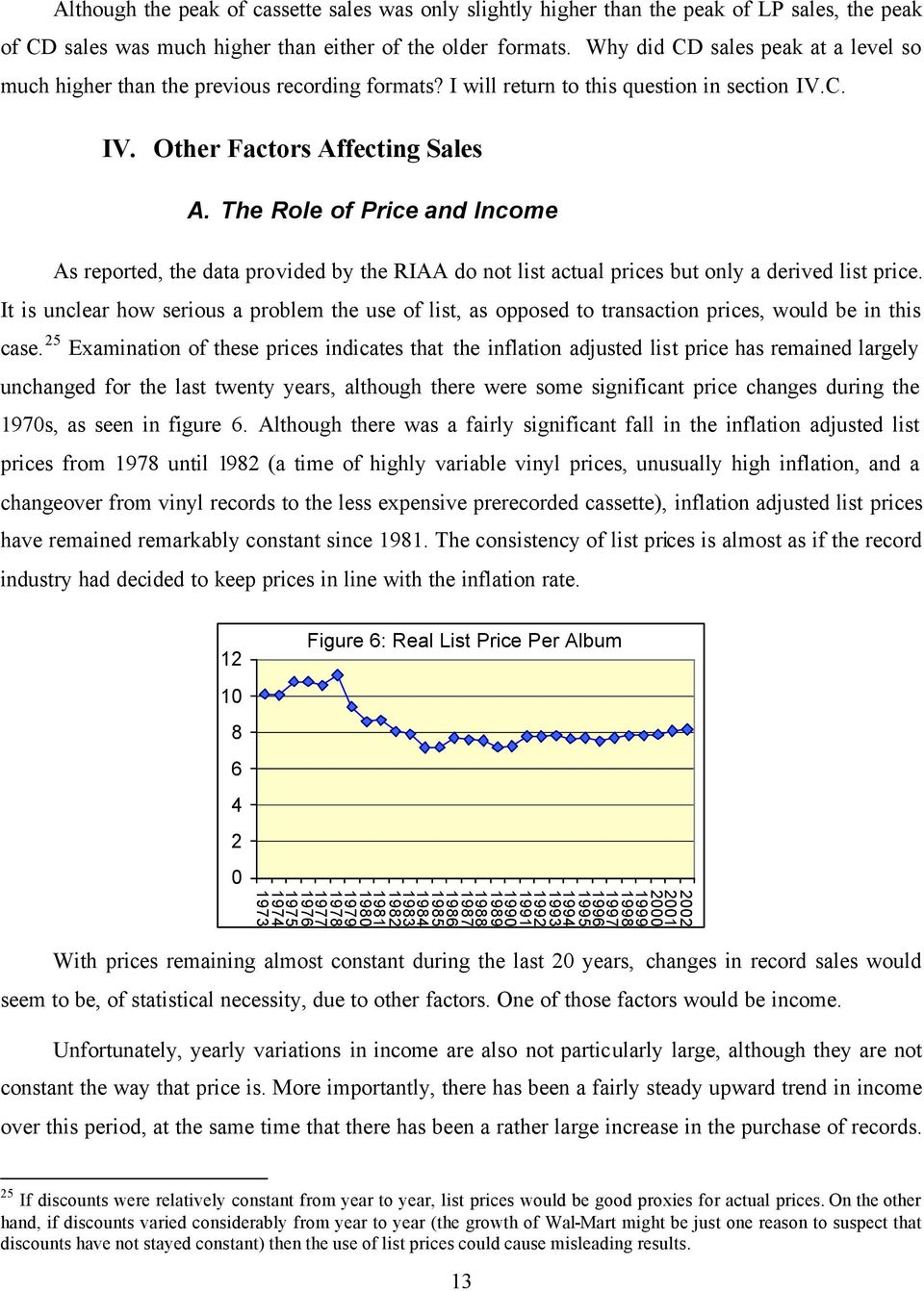 The Role of Price and Income As reported, the data provided by the RIAA do not list actual prices but only a derived list price.