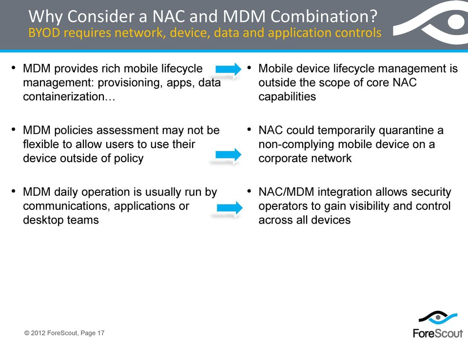 lifecycle management is outside the scope of core NAC capabilities MDM policies assessment may not be flexible to allow users to use their device outside of policy