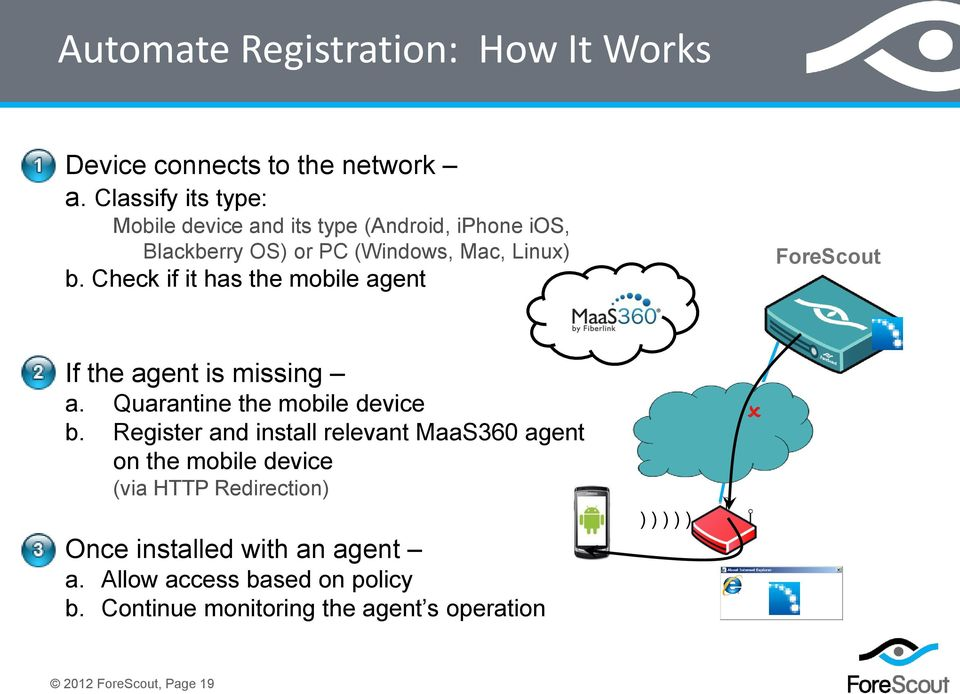 Check if it has the mobile agent ForeScout If the agent is missing a. Quarantine the mobile device b.