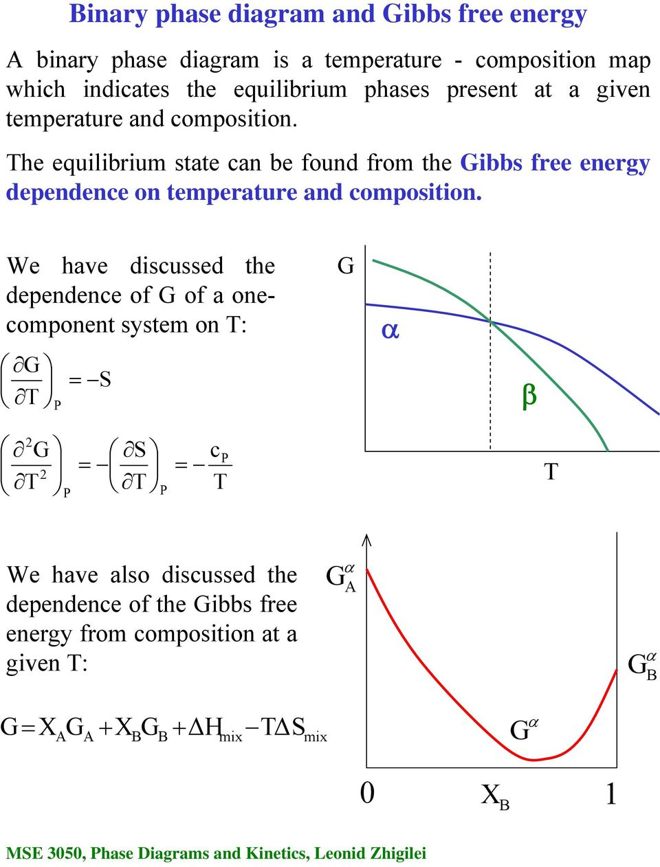 Binary phase diagrams pdf the equilibrium state can be found from the ibbs free energy dependence on temperature and composition ccuart Images