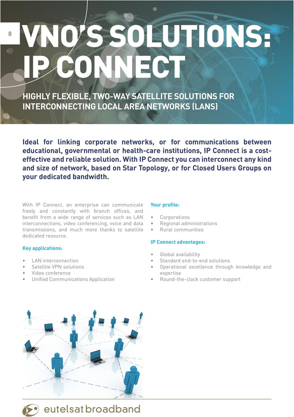 With IP Connect you can interconnect any kind and size of network, based on Star Topology, or for Closed Users Groups on your dedicated bandwidth.