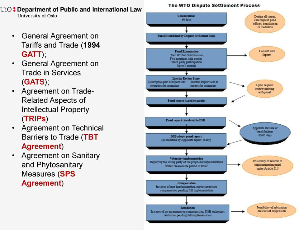 Trade and environment pdf intellectual property trips agreement on technical barriers to trade platinumwayz