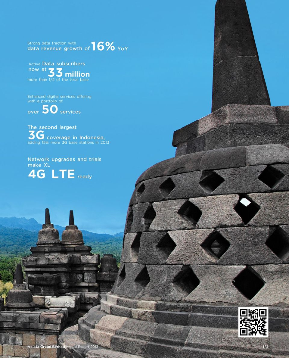 of over 50 services The second largest 3G coverage in Indonesia, adding 15% more 3G base