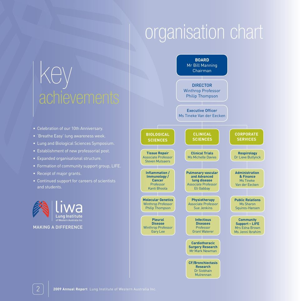 Expanded organisational structure. Formation of community support group, LIFE.